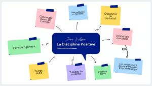 Carte post-it outils de la discipline positive